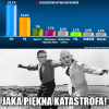 Janusz Korwin 4,9 xD